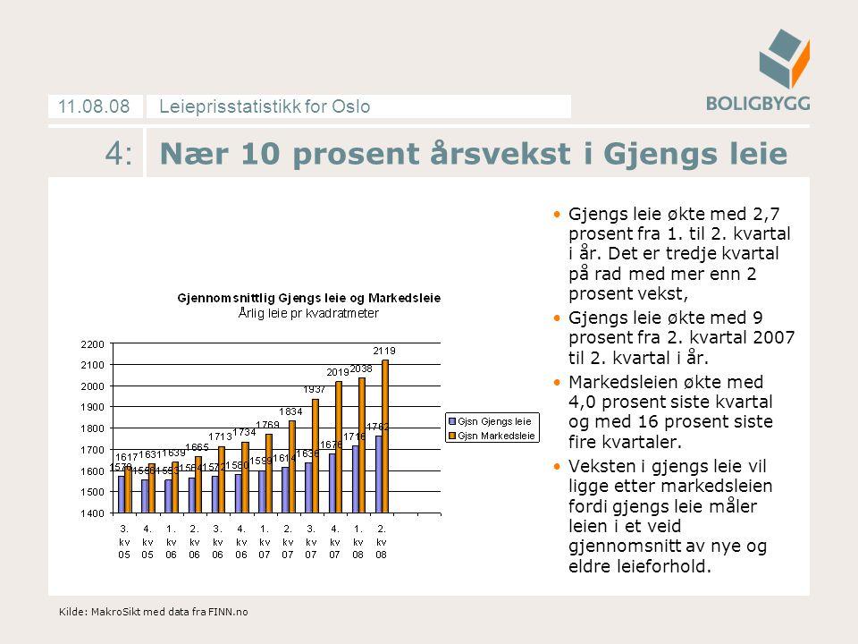 Leieprisstatistikk for Oslo11.08.08 4: Nær 10 prosent årsvekst i Gjengs leie Gjengs leie økte med 2,7 prosent fra 1. til 2. kvartal i år. Det er tredj
