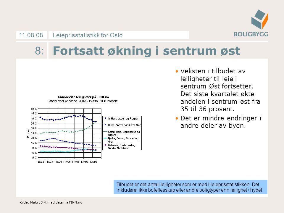Leieprisstatistikk for Oslo11.08.08 8: Fortsatt økning i sentrum øst Veksten i tilbudet av leiligheter til leie i sentrum Øst fortsetter. Det siste kv