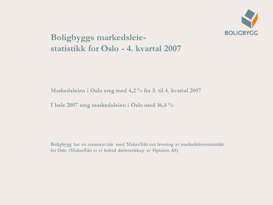 Boligbyggs markedsleie- statistikk for Oslo - 4.