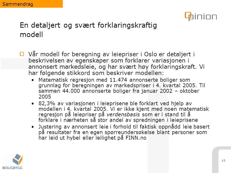13 En detaljert og svært forklaringskraftig modell Vår modell for beregning av leiepriser i Oslo er detaljert i beskrivelsen av egenskaper som forklar