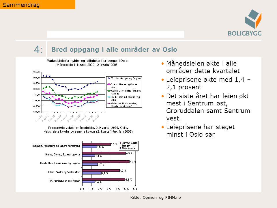 4: Bred oppgang i alle områder av Oslo Månedsleien økte i alle områder dette kvartalet Leieprisene økte med 1,4 – 2,1 prosent Det siste året har leien økt mest i Sentrum øst, Groruddalen samt Sentrum vest.