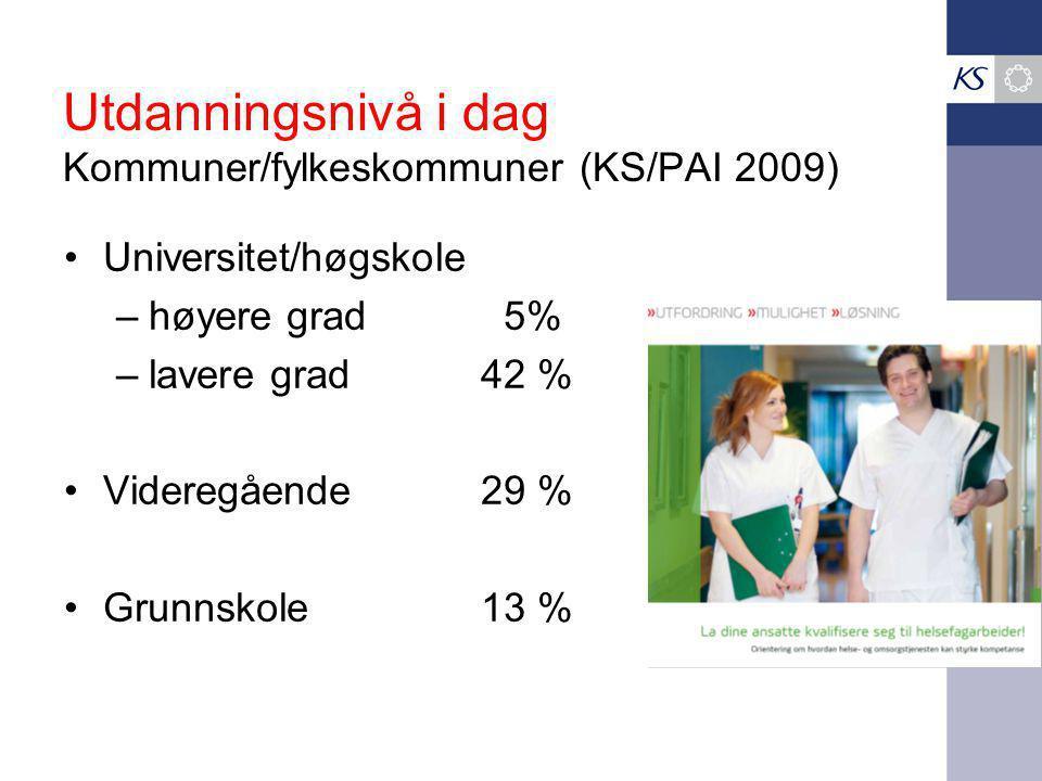 Utdanningsnivå i dag Kommuner/fylkeskommuner (KS/PAI 2009) Universitet/høgskole –høyere grad 5% –lavere grad42 % Videregående29 % Grunnskole13 %