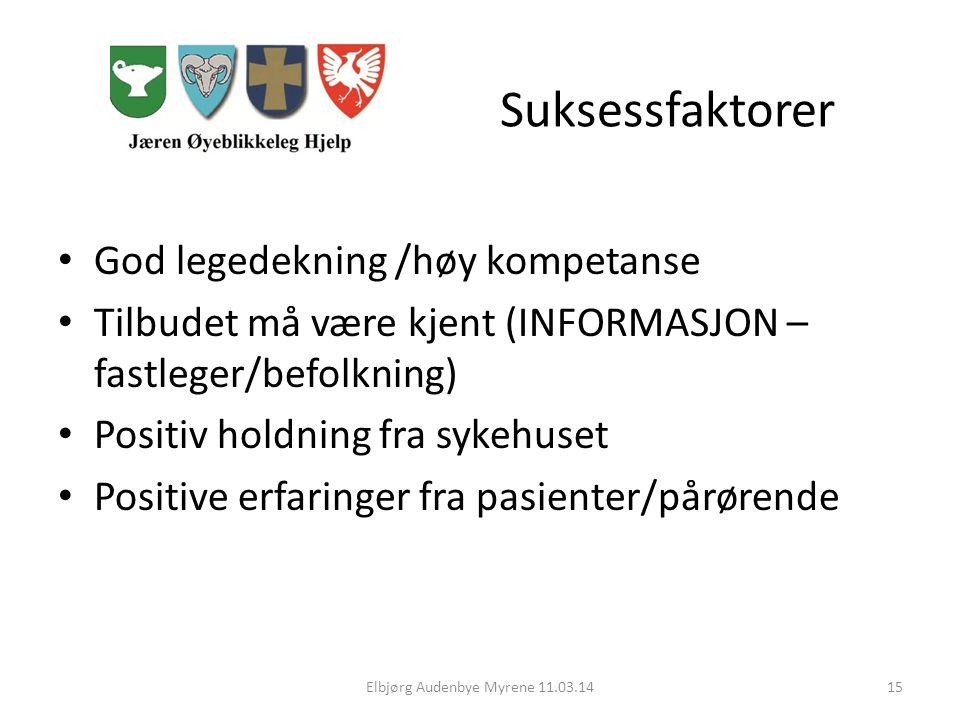 Suksessfaktorer God legedekning /høy kompetanse Tilbudet må være kjent (INFORMASJON – fastleger/befolkning) Positiv holdning fra sykehuset Positive erfaringer fra pasienter/pårørende Elbjørg Audenbye Myrene 11.03.1415