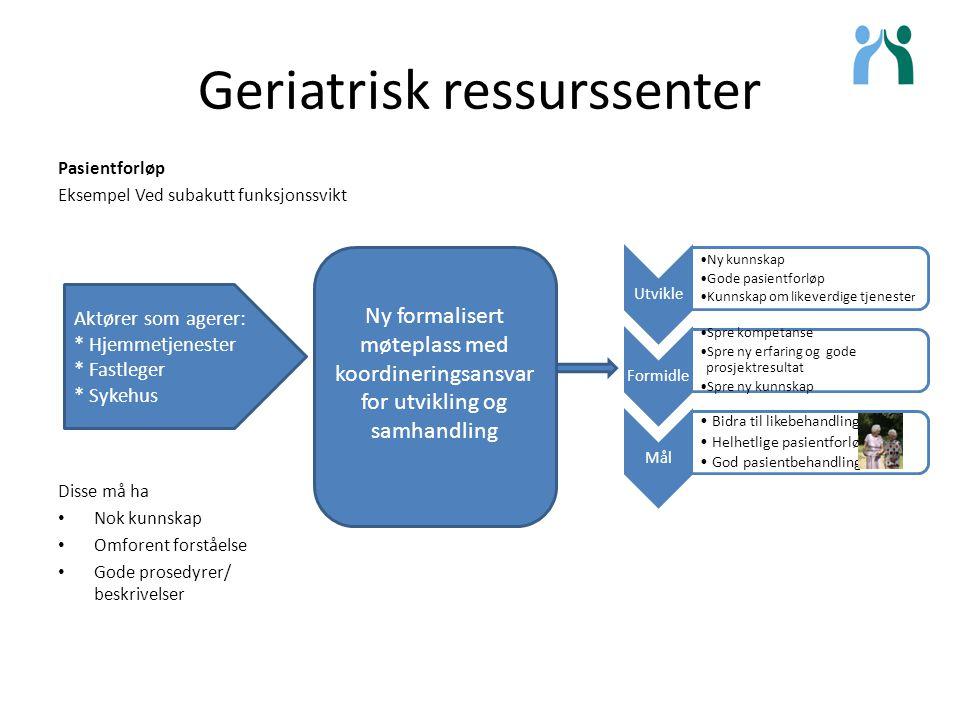 Geriatrisk ressurssenter Pasientforløp Eksempel Ved subakutt funksjonssvikt Disse må ha Nok kunnskap Omforent forståelse Gode prosedyrer/ beskrivelser