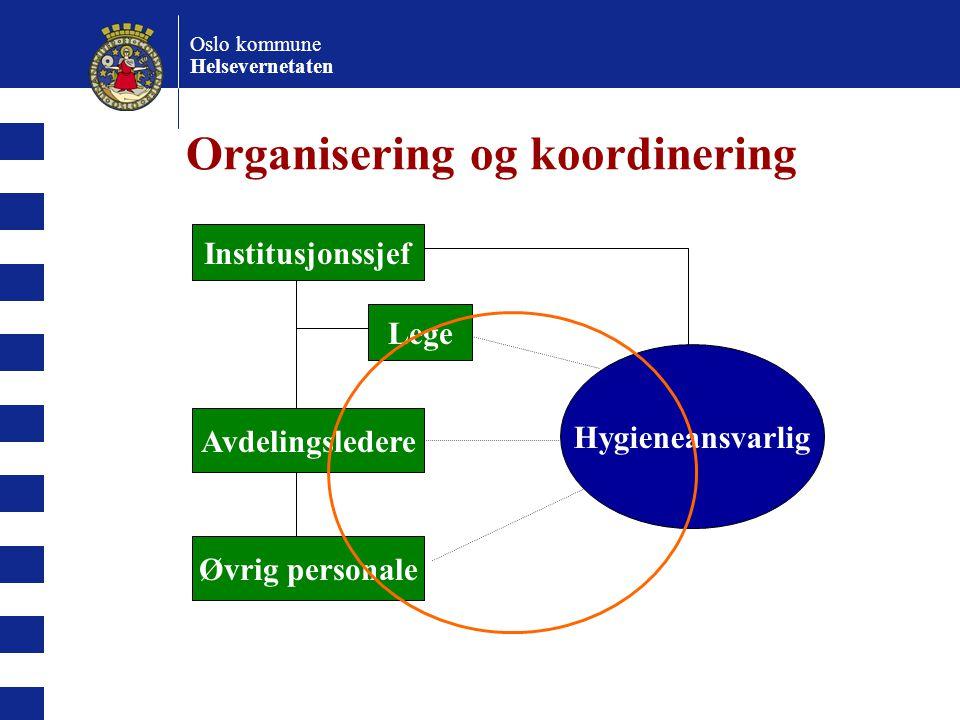 Oslo kommune Helsevernetaten Organisering og koordinering Institusjonssjef Hygieneansvarlig Lege Avdelingsledere Øvrig personale