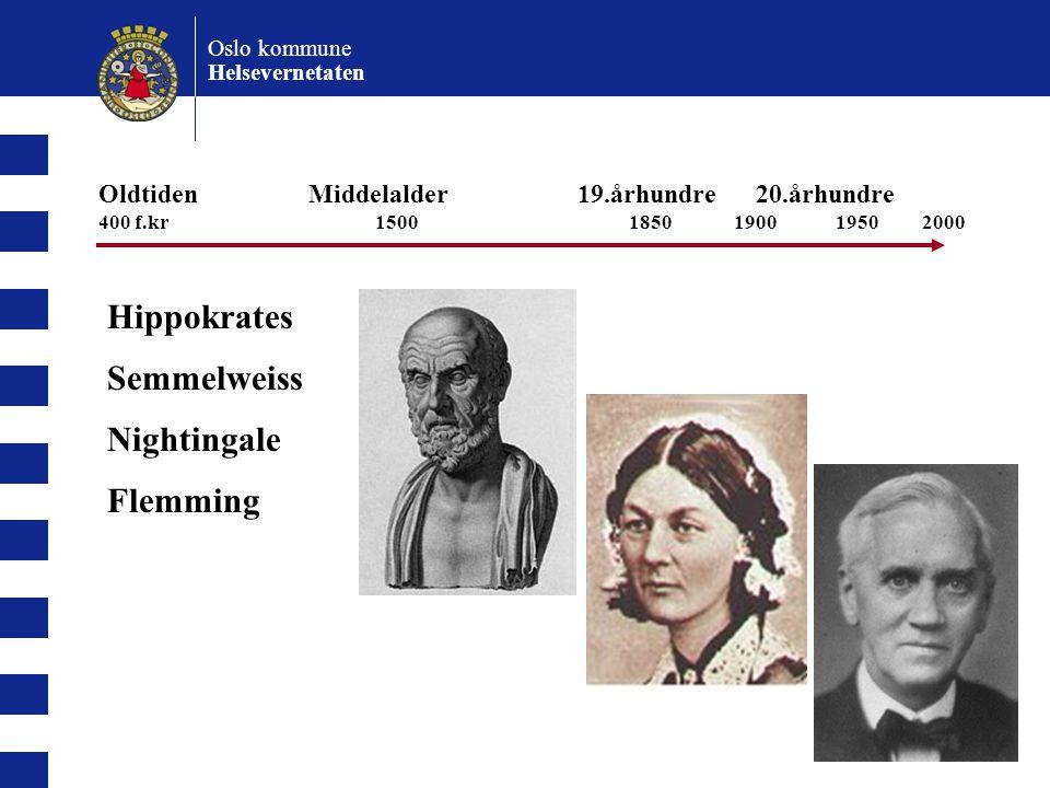 Oslo kommune Helsevernetaten OldtidenMiddelalder 19.århundre 20.århundre 400 f.kr 1500 1850 1900 1950 2000 Hippokrates Semmelweiss Nightingale Flemming