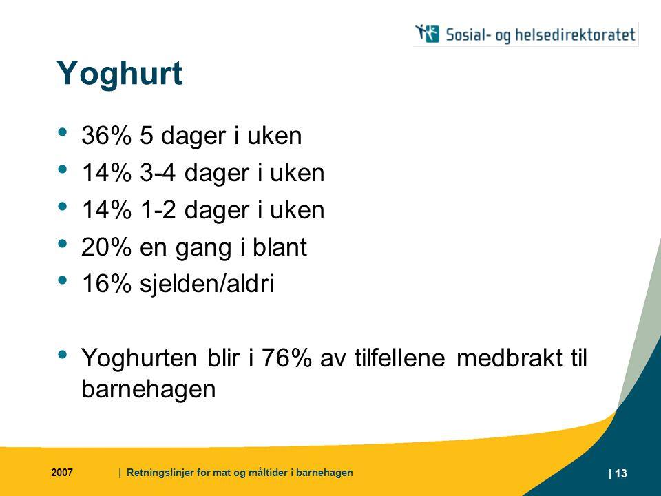 2007| Retningslinjer for mat og måltider i barnehagen | 13 Yoghurt 36% 5 dager i uken 14% 3-4 dager i uken 14% 1-2 dager i uken 20% en gang i blant 16