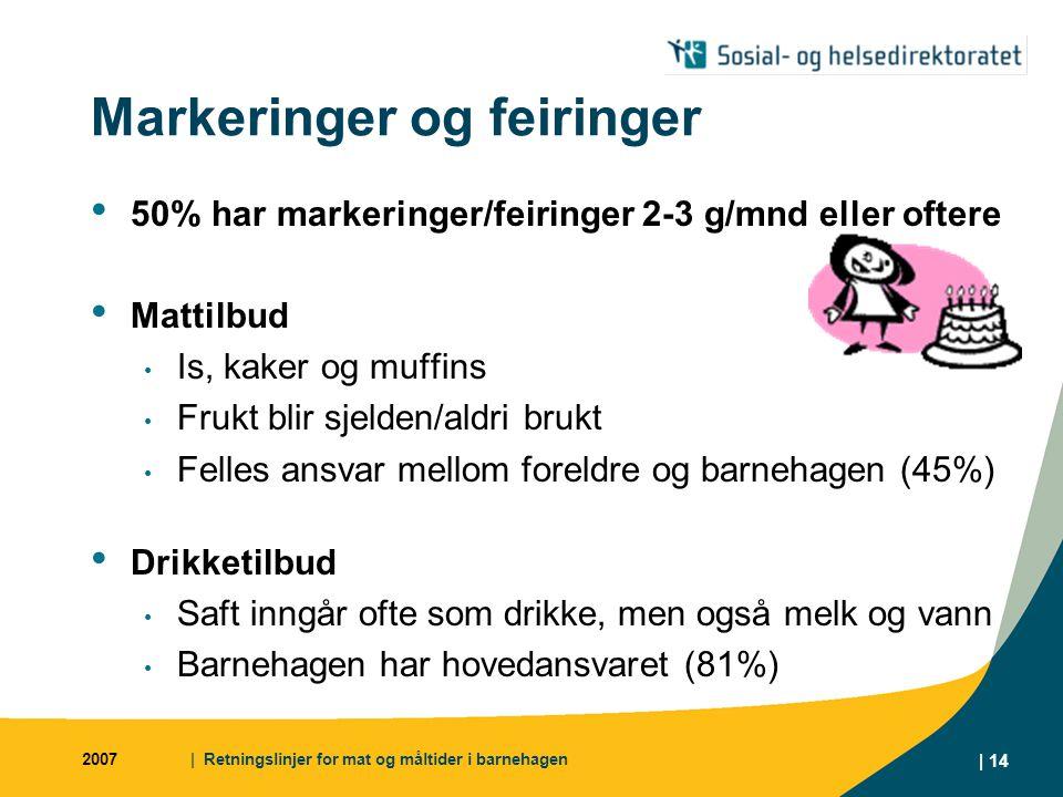 2007| Retningslinjer for mat og måltider i barnehagen | 14 Markeringer og feiringer 50% har markeringer/feiringer 2-3 g/mnd eller oftere Mattilbud Is, kaker og muffins Frukt blir sjelden/aldri brukt Felles ansvar mellom foreldre og barnehagen (45%) Drikketilbud Saft inngår ofte som drikke, men også melk og vann Barnehagen har hovedansvaret (81%)