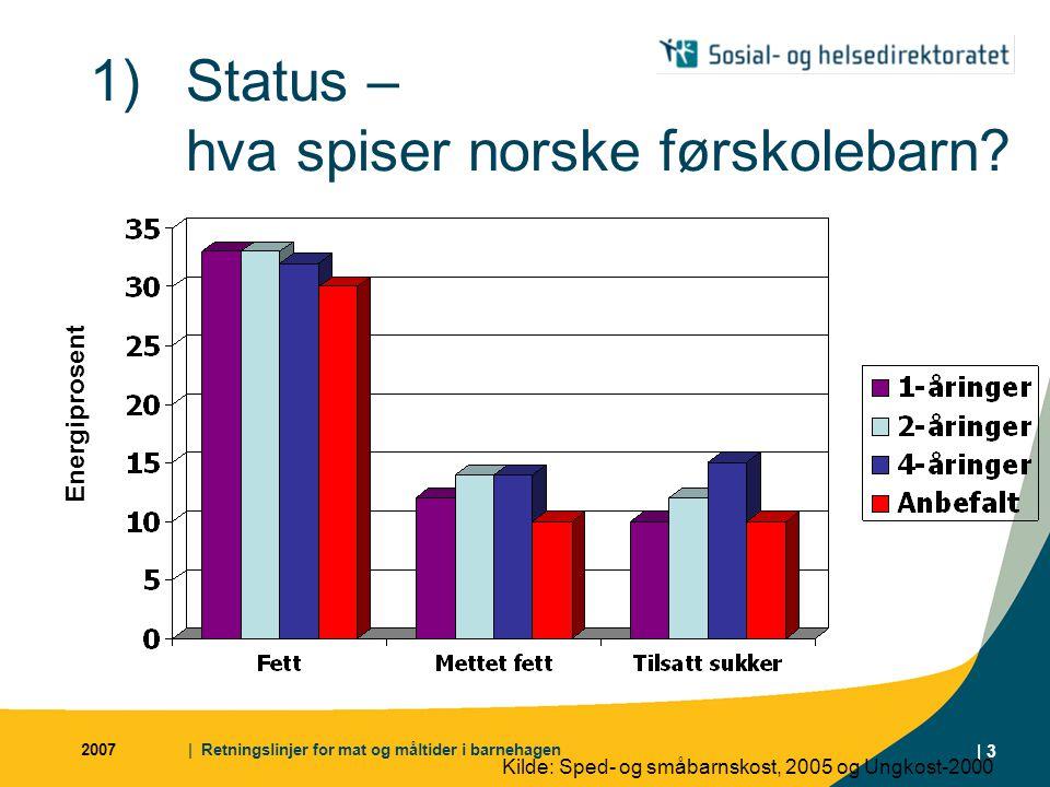 2007| Retningslinjer for mat og måltider i barnehagen | 3 1)Status – hva spiser norske førskolebarn? Energiprosent Kilde: Sped- og småbarnskost, 2005