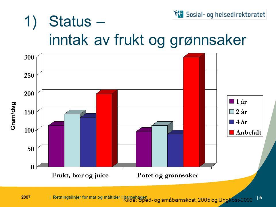 2007| Retningslinjer for mat og måltider i barnehagen | 5 1)Status – inntak av frukt og grønnsaker Gram/dag Kilde: Sped- og småbarnskost, 2005 og Ungkost-2000