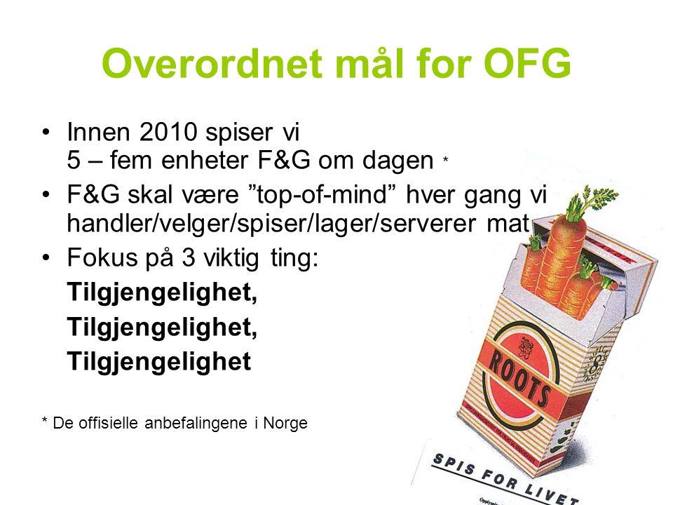 Overordnet mål for OFG Innen 2010 spiser vi 5 – fem enheter F&G om dagen * F&G skal være top-of-mind hver gang vi handler/velger/spiser/lager/serverer mat Fokus på 3 viktig ting: Tilgjengelighet, Tilgjengelighet * De offisielle anbefalingene i Norge
