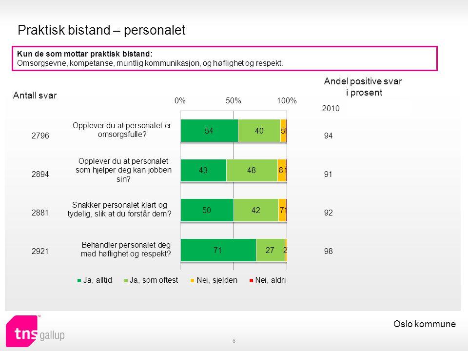 Praktisk bistand – tilgjengelighet 7 Oslo kommune Kun de som mottar praktisk bistand: Overholdelse av avtaler, kommunikasjon ved forsinkelser og tilgjengelighet på telefon.