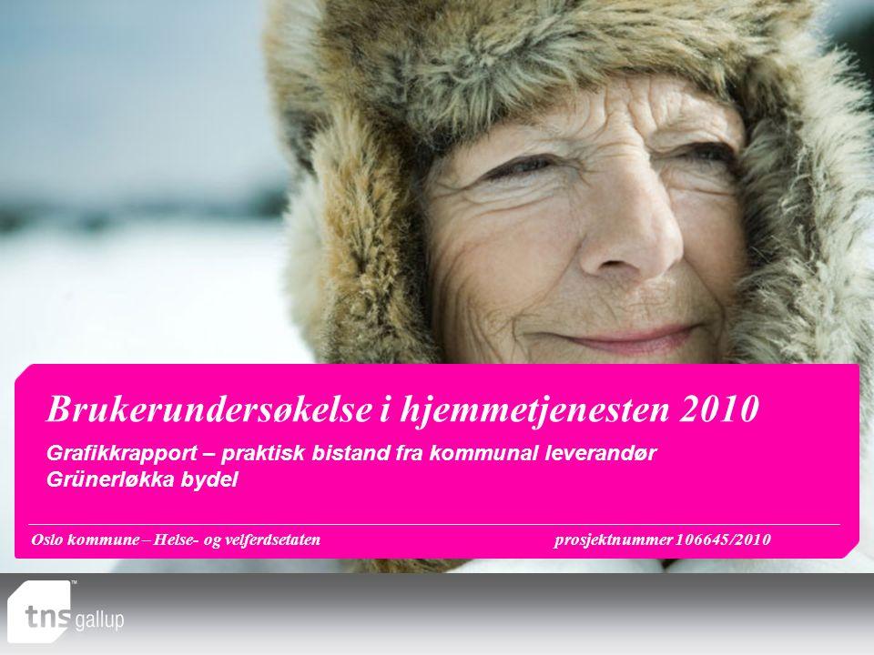 Oslo kommune – Helse- og velferdsetatenprosjektnummer 106645/2010 Brukerundersøkelse i hjemmetjenesten 2010 Grafikkrapport – praktisk bistand fra kommunal leverandør Grünerløkka bydel