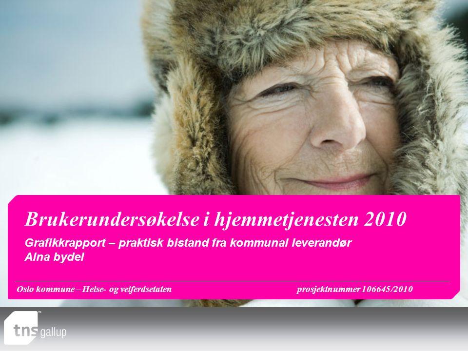 Oslo kommune – Helse- og velferdsetatenprosjektnummer 106645/2010 Brukerundersøkelse i hjemmetjenesten 2010 Grafikkrapport – praktisk bistand fra kommunal leverandør Alna bydel