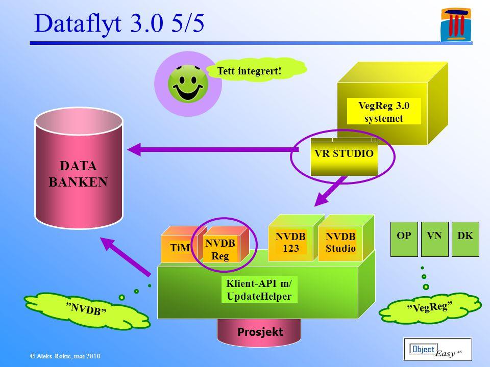 Dataflyt 3.0 5/5 DATA BANKEN VegReg 3.0 systemet DKVNOP Prosjekt Klient-API m/ UpdateHelper TiM NVDB 123 NVDB Studio NVDB Reg © Aleks Rokic, mai 2010 NVDB VegReg VR STUDIO Tett integrert!