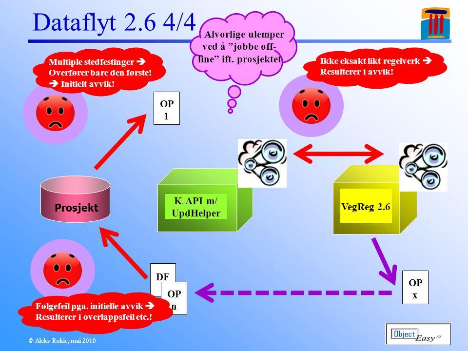 VegReg 2.6 © Aleks Rokic, mai 2010 Dataflyt 2.6 4/4 Prosjekt OP 1 DF OP n OP x Multiple stedfestinger  Overfører bare den første.