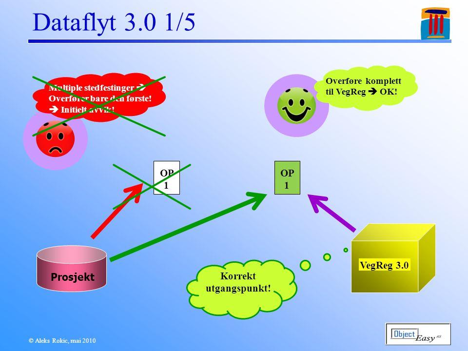 VegReg 3.0 © Aleks Rokic, mai 2010 Dataflyt 3.0 2/5 Prosjekt OP x K-API m/ UpdHelper Krever mye innsats å få disse like, og kanskje praktisk umuliig.