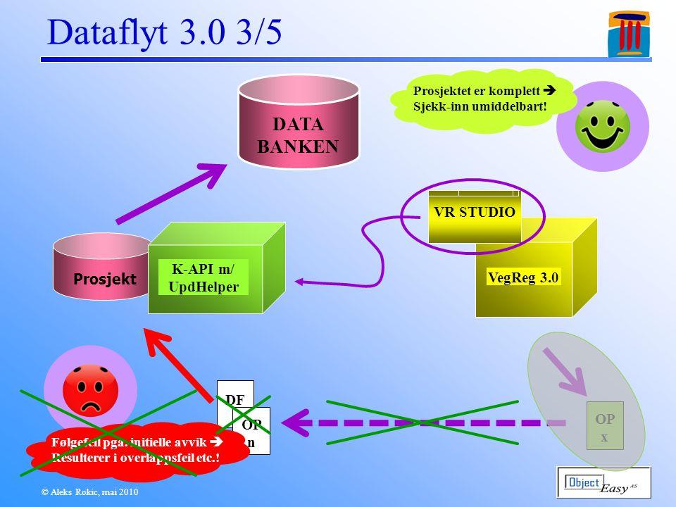 © Aleks Rokic, mai 2010 Dataflyt 3.0 4/5 DATA BANKEN Prosjekt DF OP 1 OP n VegReg 3.0 OP x LP 1 LP 2 LP 3 VOD Ulåst  Andre programmer??.