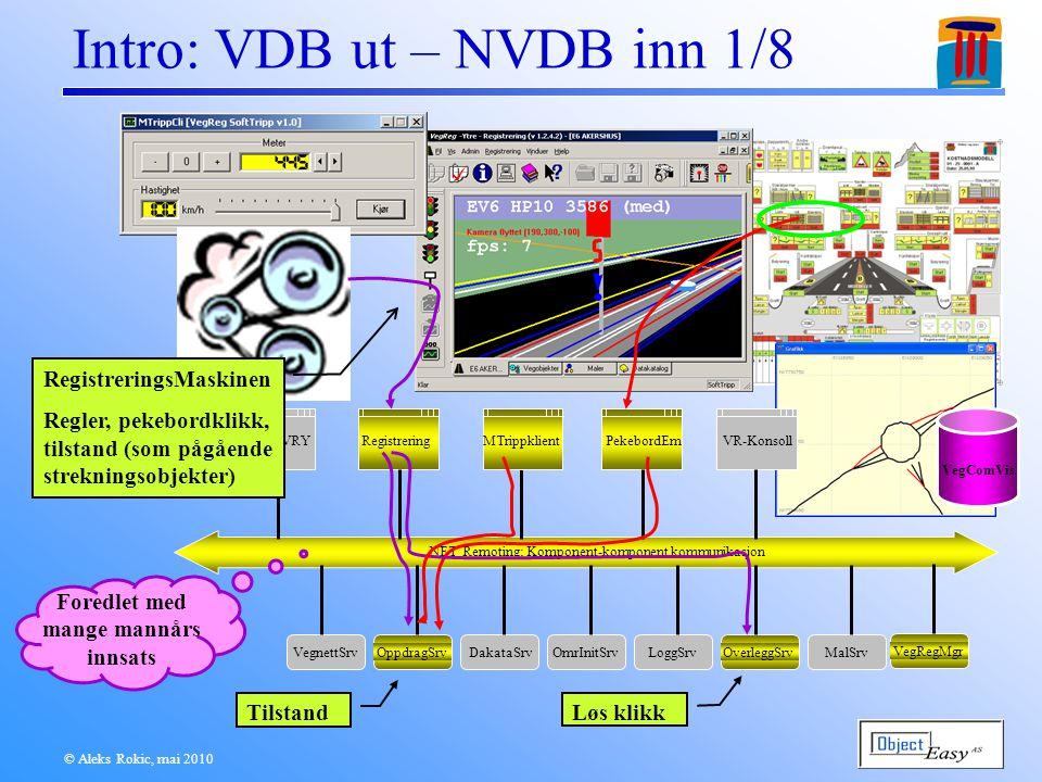 © Aleks Rokic, mai 2010 Intro: VDB ut – NVDB inn 1/8 Registrering AdminVRY PekebordEm VR-Konsoll OverleggSrvVegnettSrvOppdragSrvDakataSrvOmrInitSrvLoggSrvMalSrv.NET Remoting: Komponent-komponent kommunikasjon RegistreringsMaskinen Regler, pekebordklikk, tilstand (som pågående strekningsobjekter) Tilstand MTrippklient VegRegMgr VegComVis Løs klikk Foredlet med mange mannårs innsats