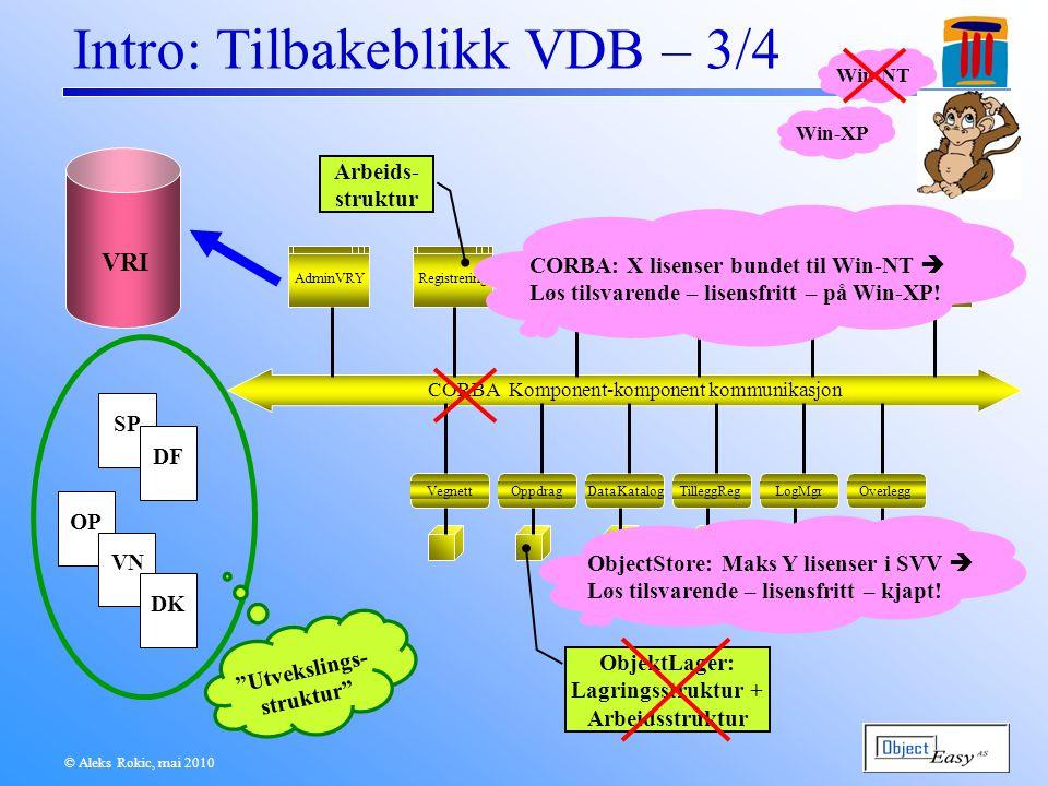 © Aleks Rokic, mai 2010 Intro: Tilbakeblikk VDB – 4/4 1.