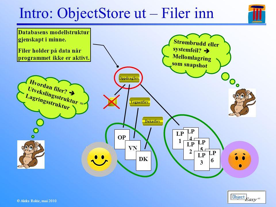 LP 4 LP 5 LP 6 © Aleks Rokic, mai 2010 Intro: ObjectStore ut – Filer inn OppdragSrv Databasens modellstruktur gjenskapt i minne.