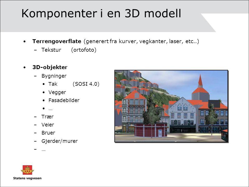 Komponenter i en 3D modell Terrengoverflate (generert fra kurver, vegkanter, laser, etc..) –Tekstur (ortofoto) 3D-objekter –Bygninger Tak (SOSI 4.0) Vegger Fasadebilder … –Trær –Veier –Bruer –Gjerder/murer –…
