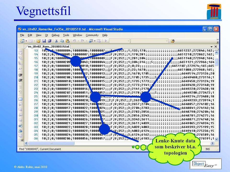 © Aleks Rokic, mai 2010 Vegnettsfil Lenke-Knute data som beskriver bl.a. topologien