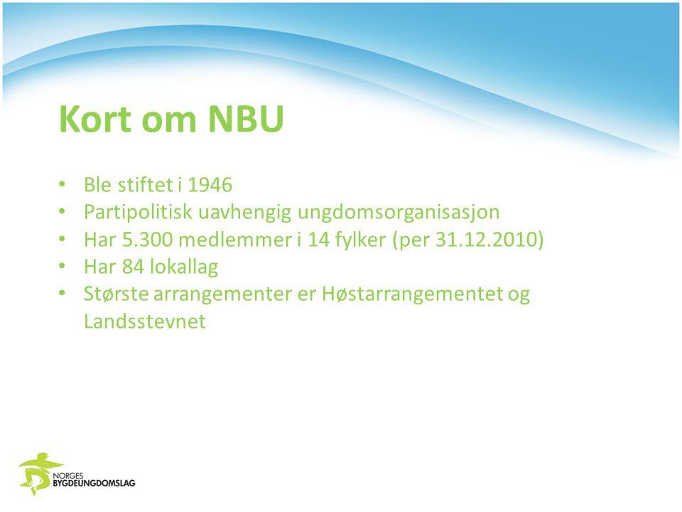 Kort om NBU Ble stiftet i 1946 Partipolitisk uavhengig ungdomsorganisasjon Har 5.300 medlemmer i 14 fylker (per 31.12.2010) Har 84 lokallag Største arrangementer er Høstarrangementet og Landsstevnet