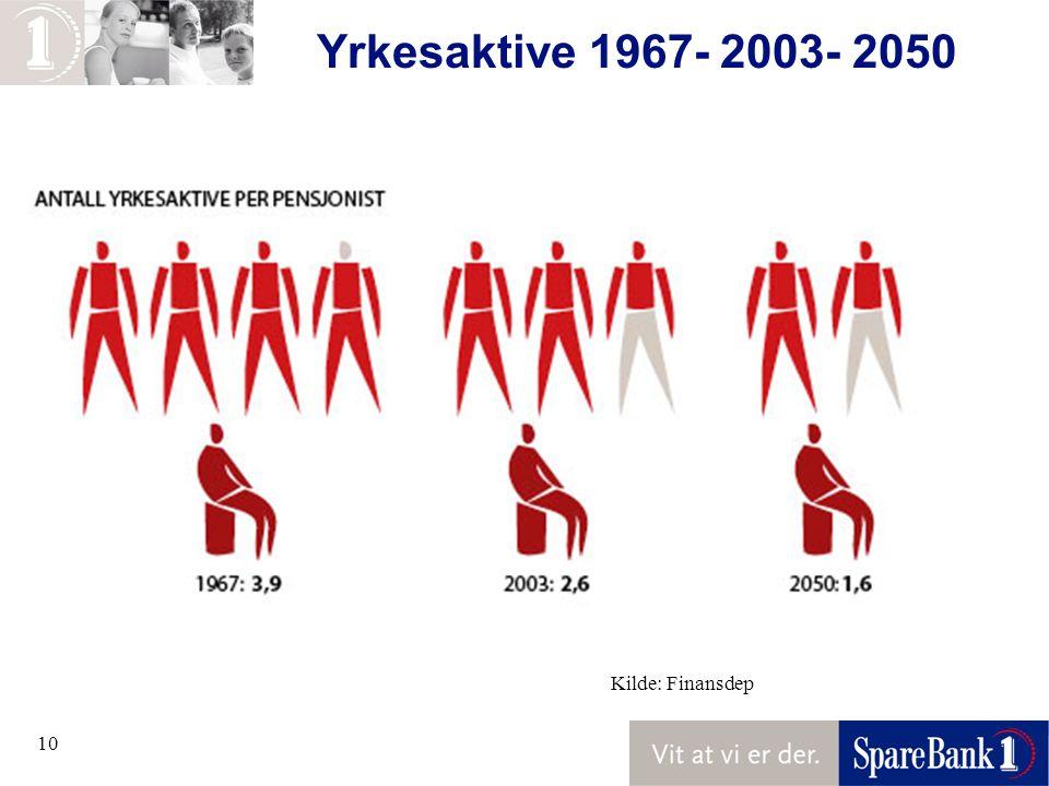 10 Yrkesaktive 1967- 2003- 2050 Kilde: Finansdep