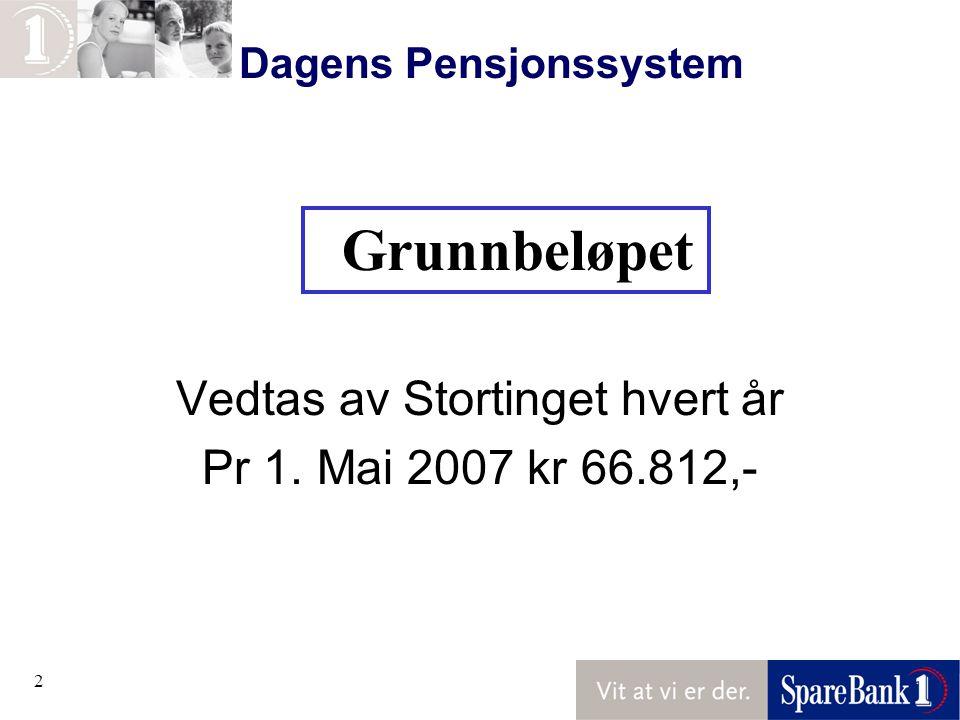 2 Dagens Pensjonssystem Vedtas av Stortinget hvert år Pr 1. Mai 2007 kr 66.812,- Grunnbeløpet
