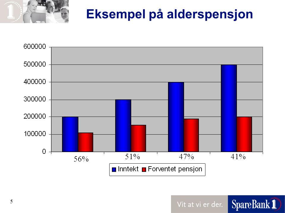 5 Eksempel på alderspensjon 56% 51%47%41%