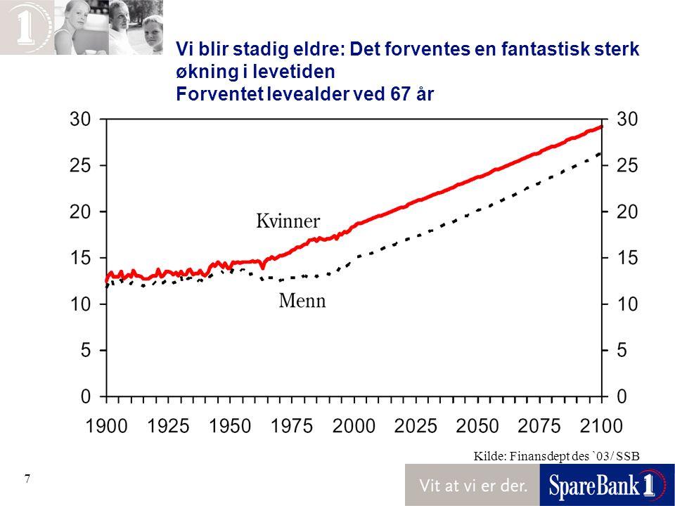 7 Vi blir stadig eldre: Det forventes en fantastisk sterk økning i levetiden Forventet levealder ved 67 år Kilde: Finansdept des `03/ SSB