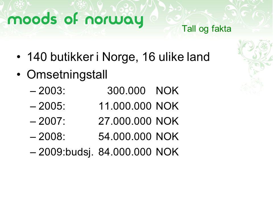Tall og fakta 140 butikker i Norge, 16 ulike land Omsetningstall –2003: 300.000 NOK –2005: 11.000.000 NOK –2007: 27.000.000 NOK –2008: 54.000.000 NOK