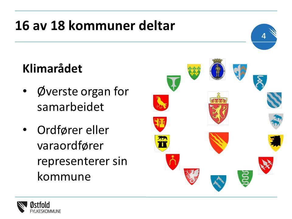 16 av 18 kommuner deltar 4 Klimarådet Øverste organ for samarbeidet Ordfører eller varaordfører representerer sin kommune