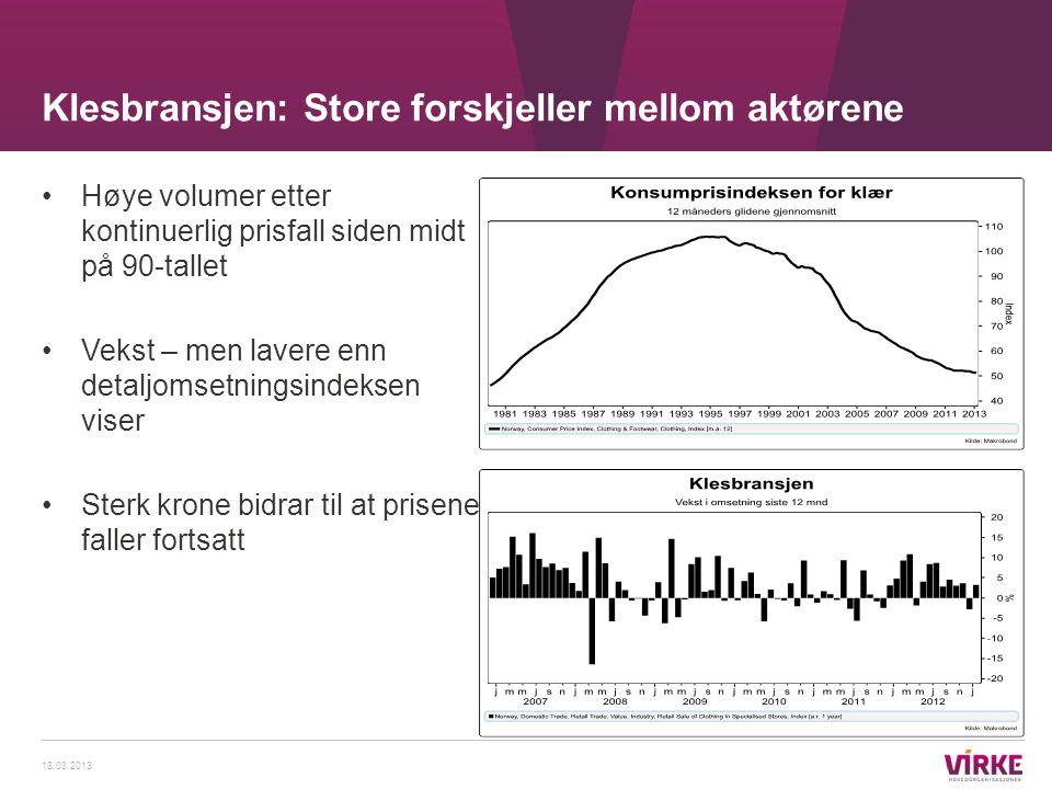 Høye volumer etter kontinuerlig prisfall siden midt på 90-tallet Vekst – men lavere enn detaljomsetningsindeksen viser Sterk krone bidrar til at prise