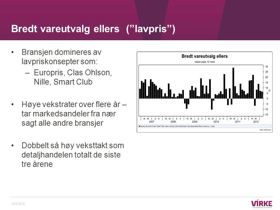 Bransjen domineres av lavpriskonsepter som: –Europris, Clas Ohlson, Nille, Smart Club Høye vekstrater over flere år – tar markedsandeler fra nær sagt