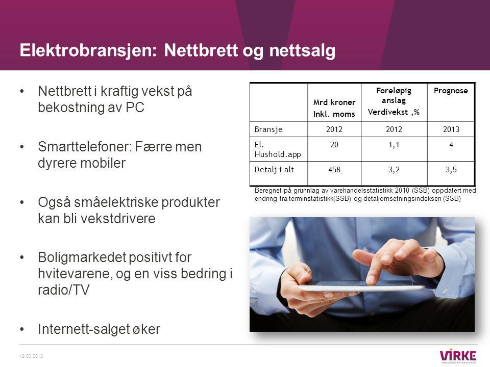 Nettbrett i kraftig vekst på bekostning av PC Smarttelefoner: Færre men dyrere mobiler Også småelektriske produkter kan bli vekstdrivere Boligmarkedet