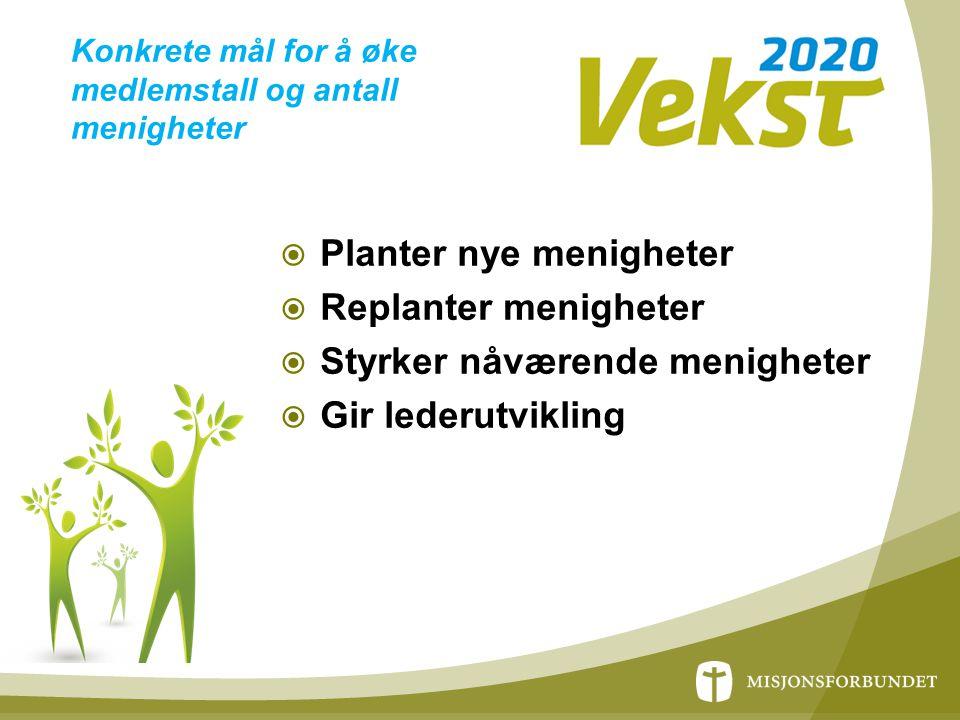  Planter nye menigheter  Replanter menigheter  Styrker nåværende menigheter  Gir lederutvikling Konkrete mål for å øke medlemstall og antall menig