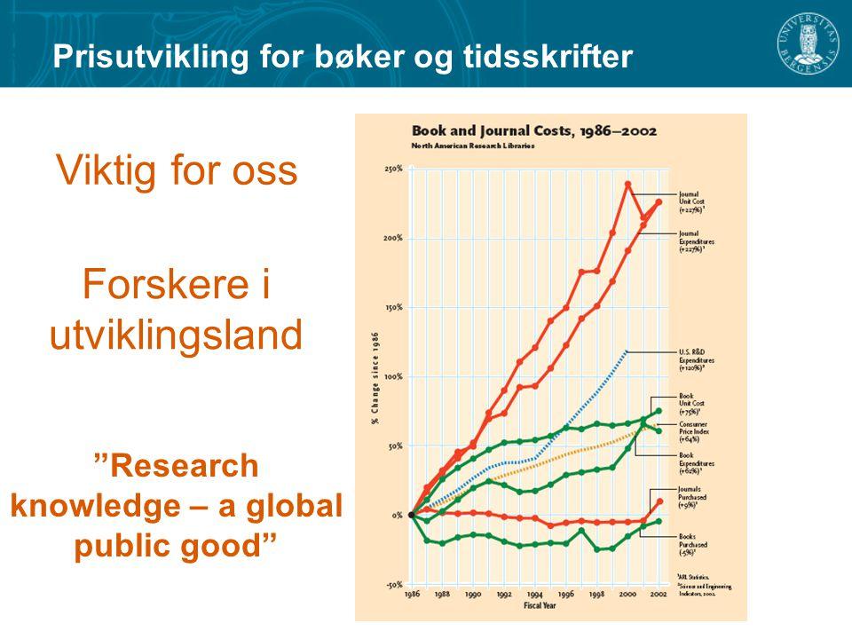 Prisutvikling for bøker og tidsskrifter Viktig for oss Forskere i utviklingsland Research knowledge – a global public good