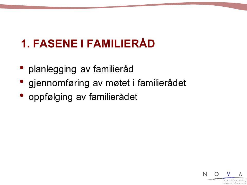 1. FASENE I FAMILIERÅD planlegging av familieråd gjennomføring av møtet i familierådet oppfølging av familierådet