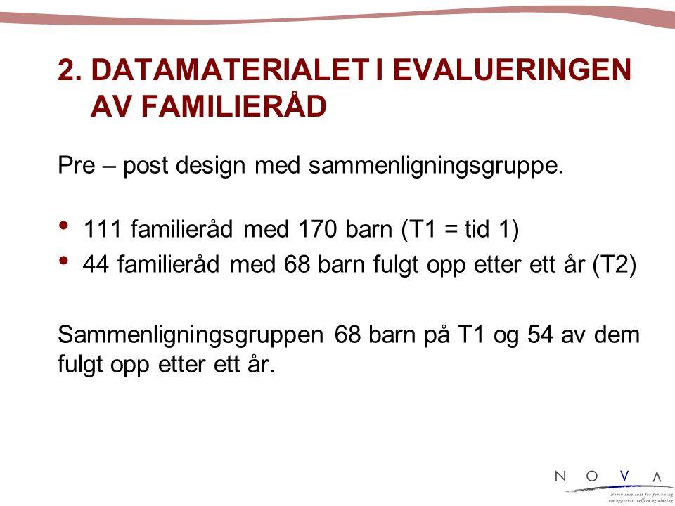 2.DATAMATERIALET I EVALUERINGEN AV FAMILIERÅD Pre – post design med sammenligningsgruppe.