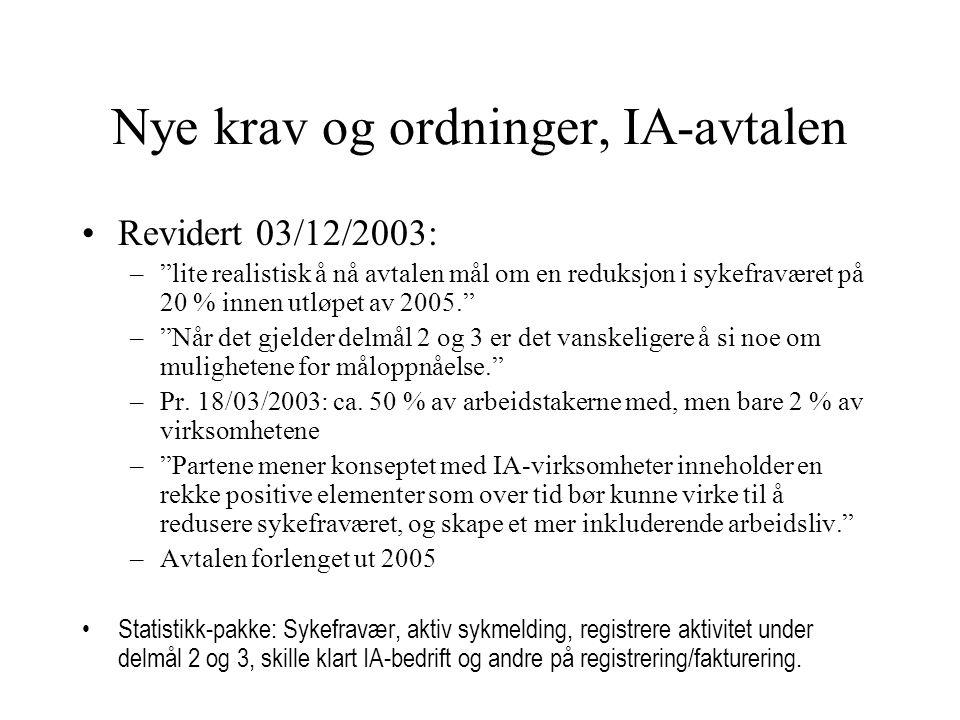Nye krav og ordninger, IA-avtalen Revidert 03/12/2003: – lite realistisk å nå avtalen mål om en reduksjon i sykefraværet på 20 % innen utløpet av 2005. – Når det gjelder delmål 2 og 3 er det vanskeligere å si noe om mulighetene for måloppnåelse. –Pr.