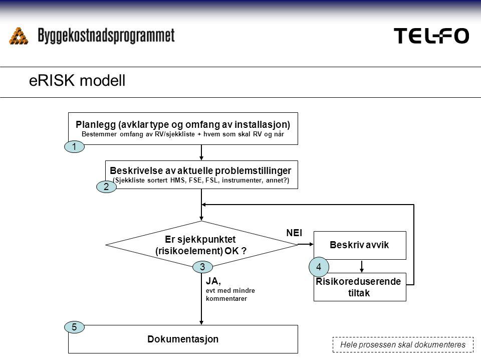 eRISK modell Planlegg (avklar type og omfang av installasjon) Bestemmer omfang av RV/sjekkliste + hvem som skal RV og når Beskrivelse av aktuelle problemstillinger (Sjekkliste sortert HMS, FSE, FSL, instrumenter, annet ) Er sjekkpunktet (risikoelement) OK .
