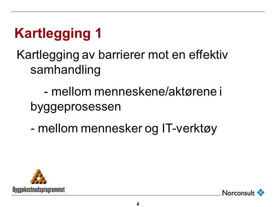4 Kartlegging 1 Kartlegging av barrierer mot en effektiv samhandling - mellom menneskene/aktørene i byggeprosessen - mellom mennesker og IT-verktøy