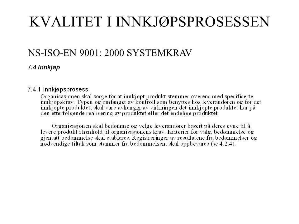 KVALITET I INNKJØPSPROSESSEN NS-ISO-EN 9001: 2000 SYSTEMKRAV
