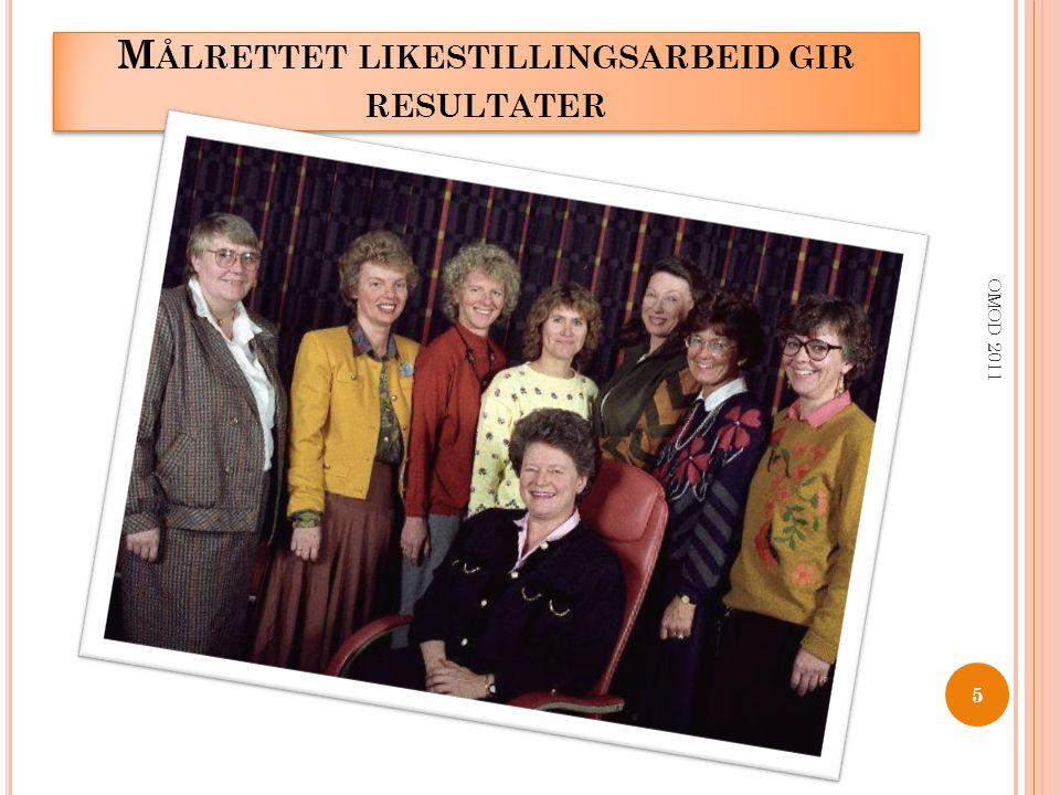 M ÅLRETTET LIKESTILLINGSARBEID GIR RESULTATER 5 OMOD 2011