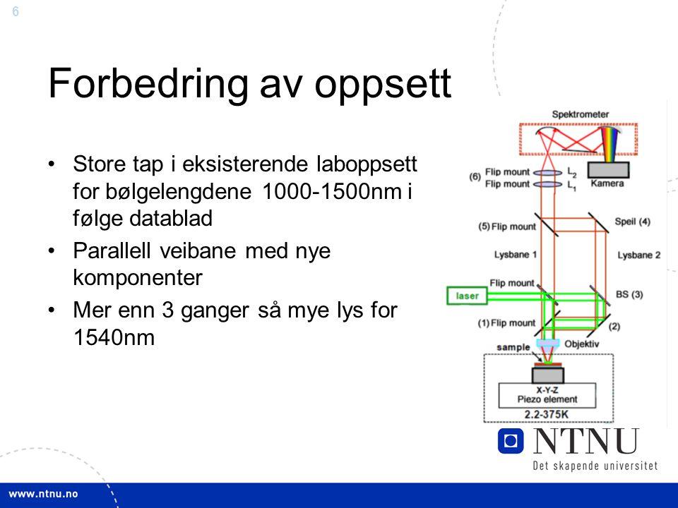 7 Måling med nytt oppsett Posisjonsavhengighet observert Antydning til D-Linjer Linjer beskrevet som D1 og D2, fortsatt ikke synlig