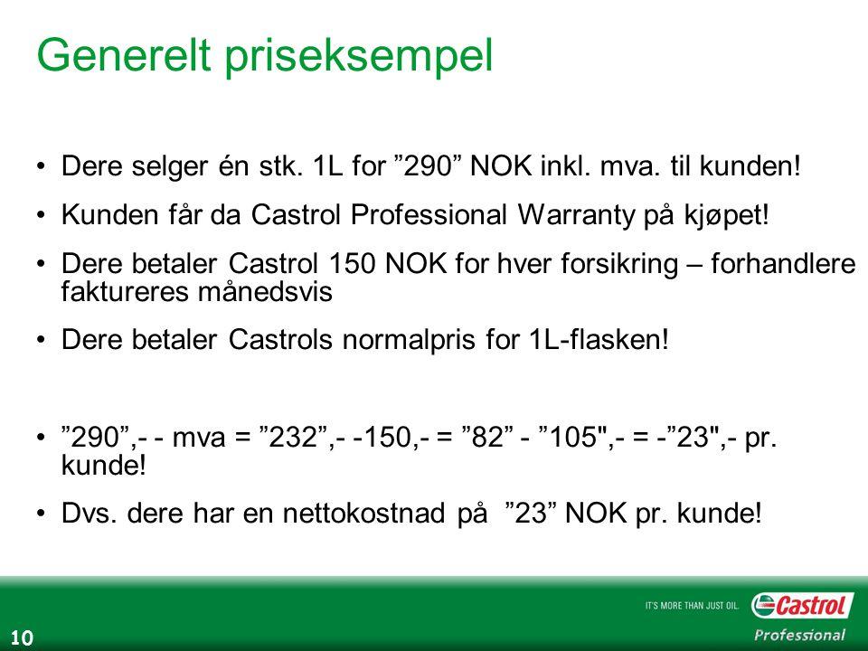 10 Generelt priseksempel Dere selger én stk. 1L for 290 NOK inkl.