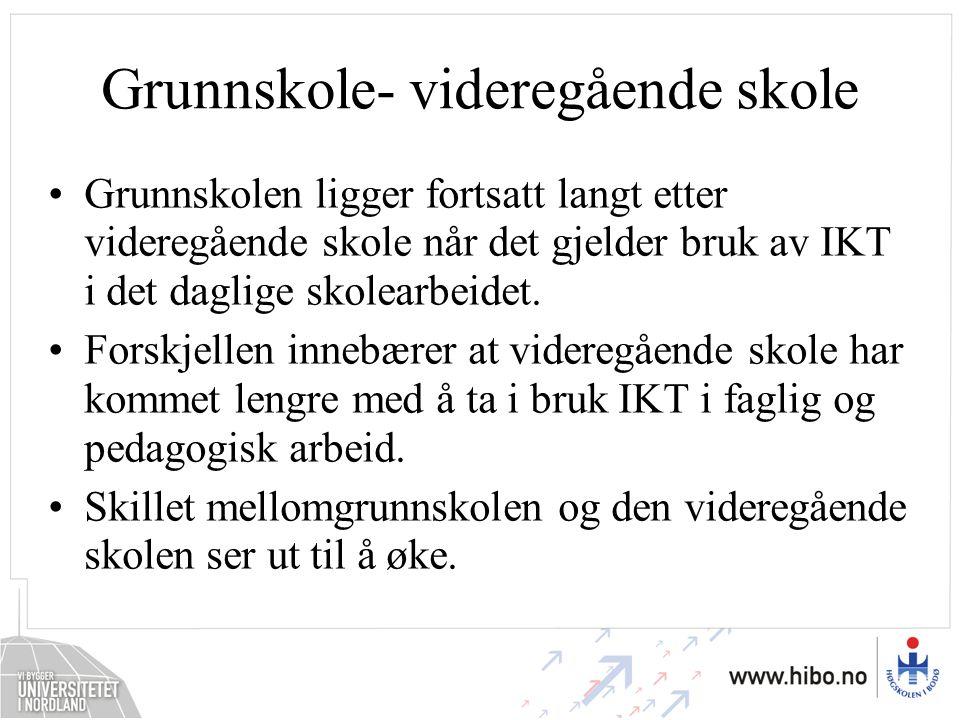 Grunnskole- videregående skole Grunnskolen ligger fortsatt langt etter videregående skole når det gjelder bruk av IKT i det daglige skolearbeidet. For