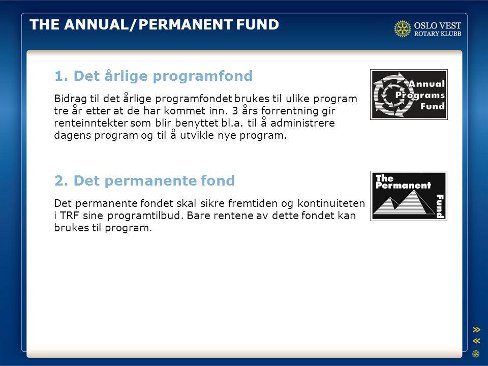 THE ANNUAL/PERMANENT FUND 1. Det årlige programfond Bidrag til det årlige programfondet brukes til ulike program tre år etter at de har kommet inn. 3